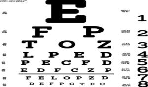 Acuità visiva: cos'è e come si misura?